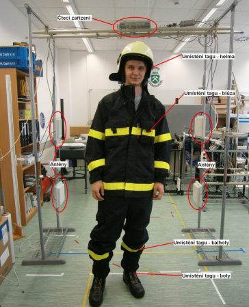 Analysis of RFID Technology Utilization for Record-Keeping of Fire Brigade Equipment