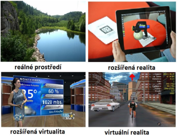 The marketing potential of augmented reality