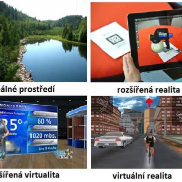 Marketingový potenciál rozšířené reality